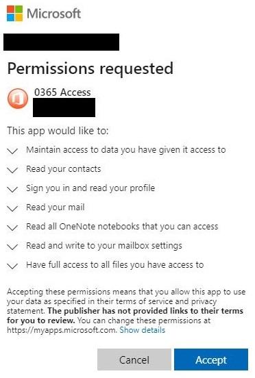 SANS Data Breach Permissions
